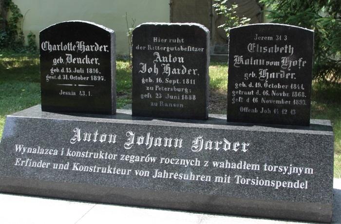Anton Harder - nagrobek